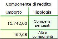 3 Componente di reddito