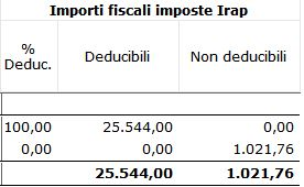 6.ImportifiscaliimposteIrap