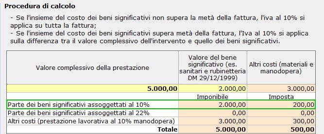 Utility Fatture Calcolo Iva Agevolata 10 In Edilizia Contabilita