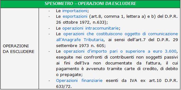... Spesometro, in base alle istruzioni fornite dall'Agenzia dell