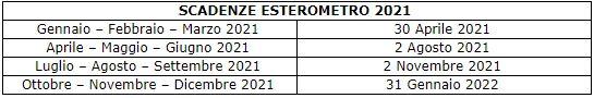 Esterometro 2021: applicazione disponibile : tabella scadenze 2021