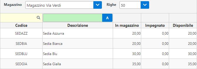 Gestione del Multimagazzino in Fatturazione inWeb: esempio giacenze magazzino